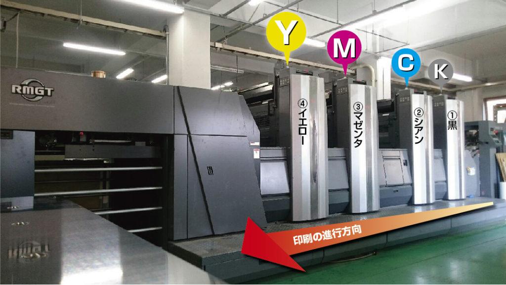 印刷機の写真